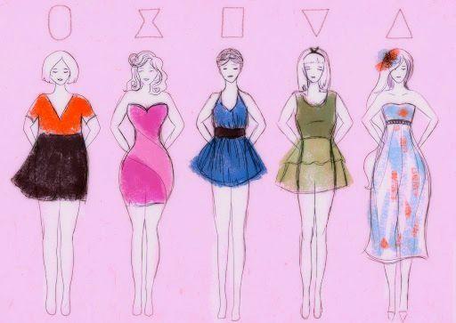 Vestidos moda vintage segun silueta
